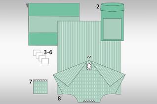 Gynäkologie - Set