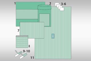 Extremitäten Set 1